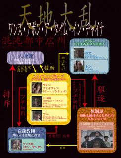 ワンチャイ人物相関図.jpg